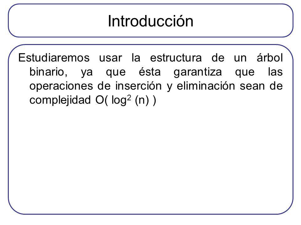 Introducción Estudiaremos usar la estructura de un árbol binario, ya que ésta garantiza que las operaciones de inserción y eliminación sean de complej