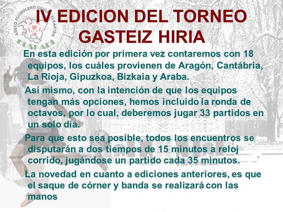 IV EDICION DEL TORNEO GASTEIZ HIRIA En esta edición por primera vez contaremos con 18 equipos, los cuáles provienen de Aragón, Cantábria, La Rioja, Gi