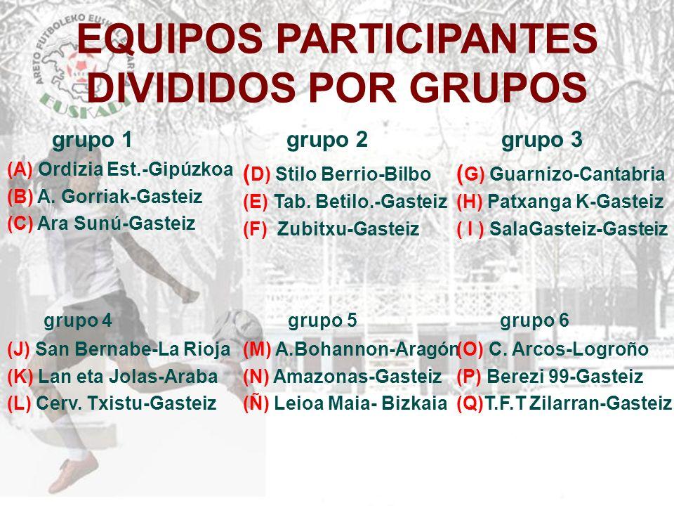 EQUIPOS PARTICIPANTES DIVIDIDOS POR GRUPOS grupo 1 (A) Ordizia Est.-Gipúzkoa (B) A. Gorriak-Gasteiz (C) Ara Sunú-Gasteiz grupo 2 ( D) Stilo Berrio-Bil