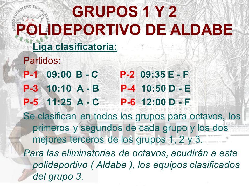 GRUPOS 1 Y 2 POLIDEPORTIVO DE ALDABE Liga clasificatoria: Partidos: P-1 09:00 B - C P-2 09:35 E - F P-3 10:10 A - B P-4 10:50 D - E P-5 11:25 A - C P-