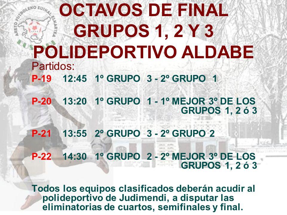 OCTAVOS DE FINAL GRUPOS 1, 2 Y 3 POLIDEPORTIVO ALDABE Partidos: P-19 12:45 1º GRUPO 3 - 2º GRUPO 1 P-20 13:20 1º GRUPO 1 - 1º MEJOR 3º DE LOS GRUPOS 1