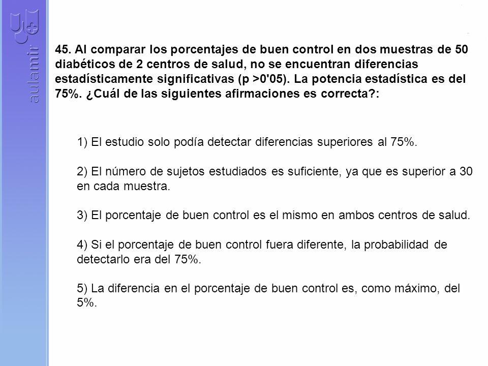 45. Al comparar los porcentajes de buen control en dos muestras de 50 diabéticos de 2 centros de salud, no se encuentran diferencias estadísticamente