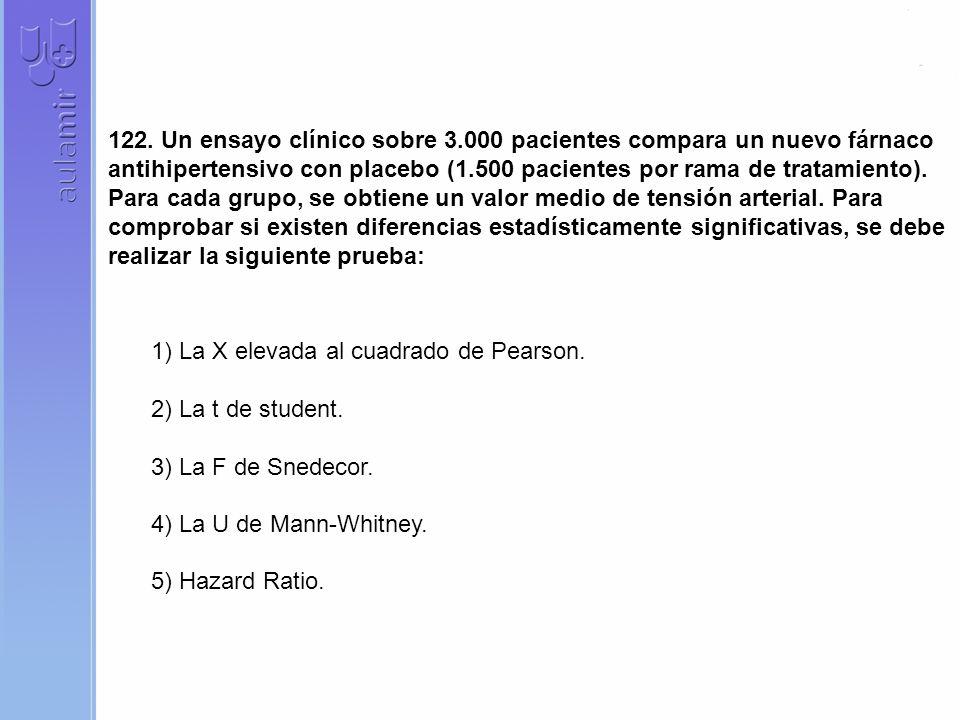 122. Un ensayo clínico sobre 3.000 pacientes compara un nuevo fárnaco antihipertensivo con placebo (1.500 pacientes por rama de tratamiento). Para cad