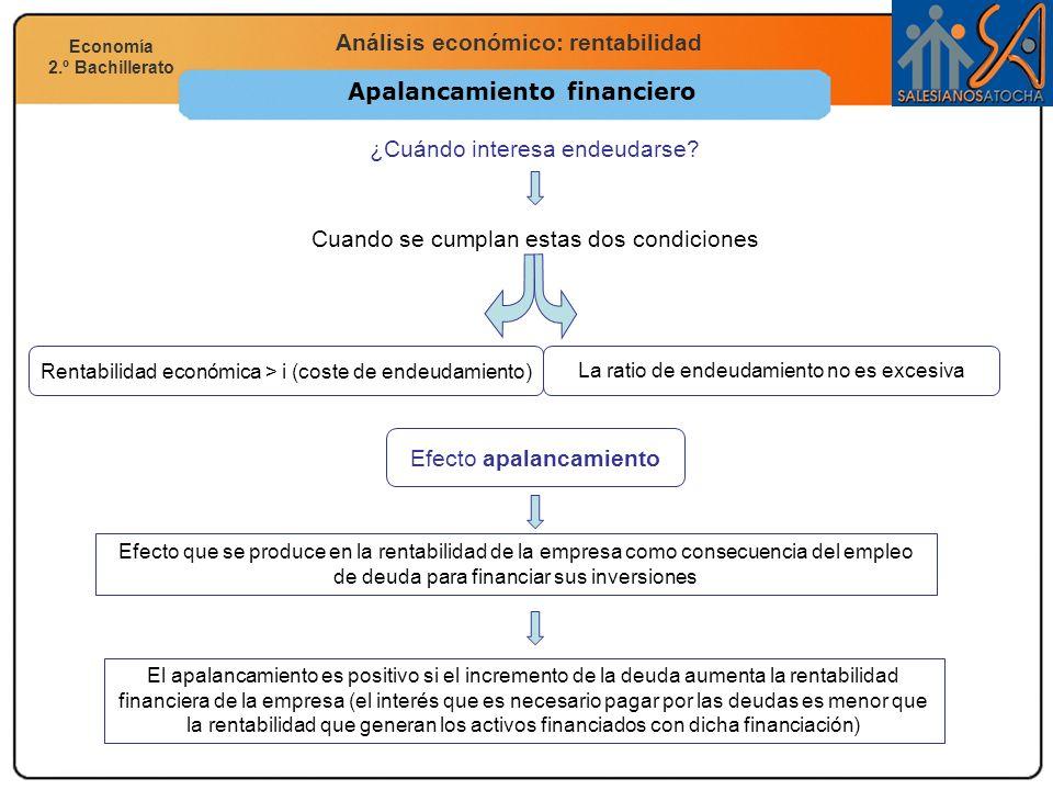 Economía 2.º Bachillerato Análisis financiero, económico y social Análisis económico: rentabilidad Economía 2.º Bachillerato Apalancamiento financiero