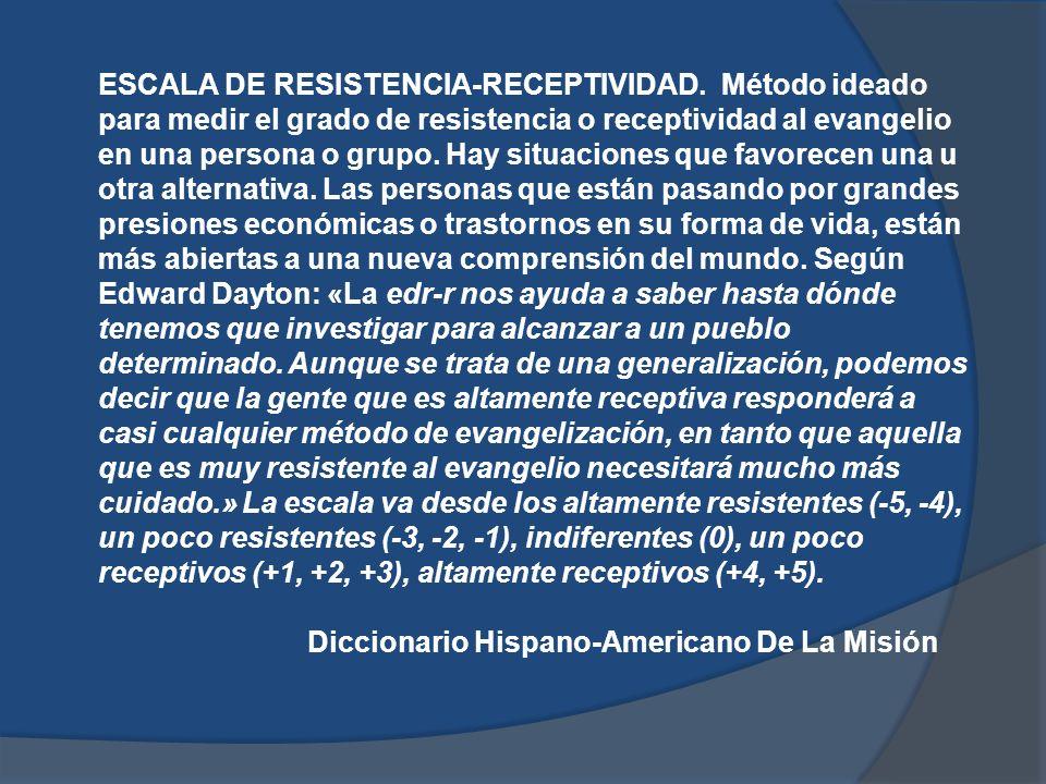 ESCALA DE RESISTENCIA-RECEPTIVIDAD. Método ideado para medir el grado de resistencia o receptividad al evangelio en una persona o grupo. Hay situacion