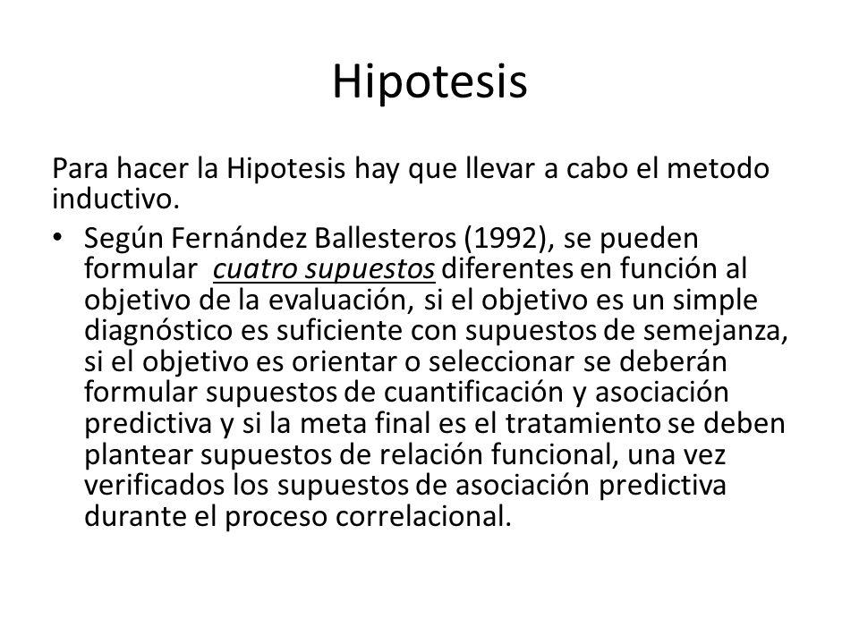 Hipotesis Para hacer la Hipotesis hay que llevar a cabo el metodo inductivo.