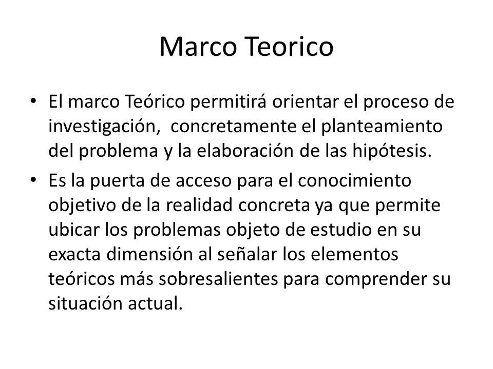 Marco Teorico El marco Teórico permitirá orientar el proceso de investigación, concretamente el planteamiento del problema y la elaboración de las hipótesis.