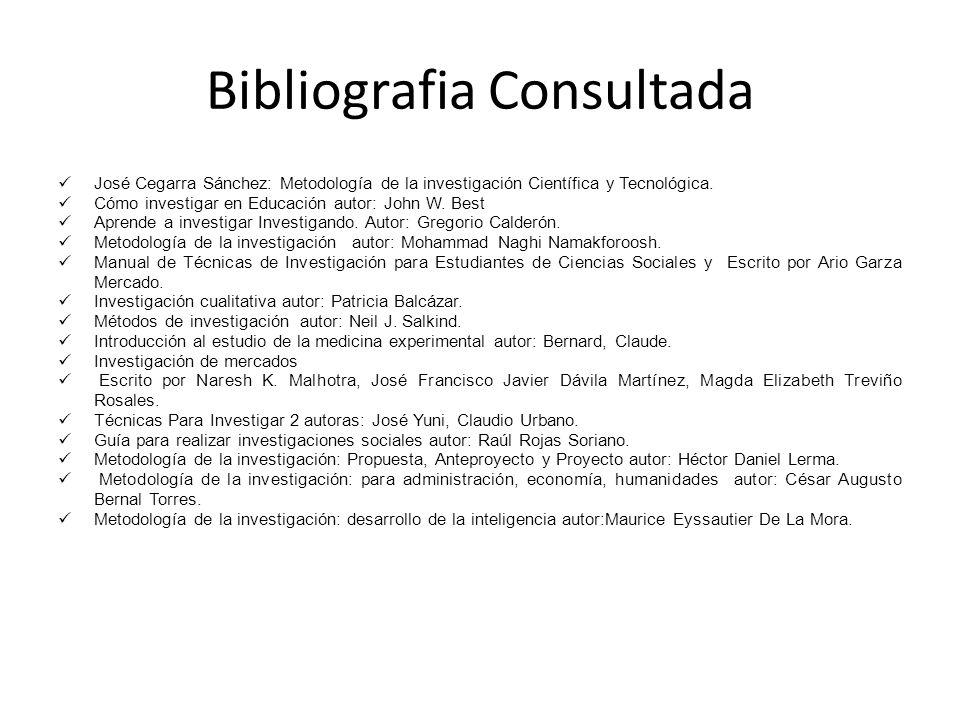 Bibliografia Consultada José Cegarra Sánchez: Metodología de la investigación Científica y Tecnológica.