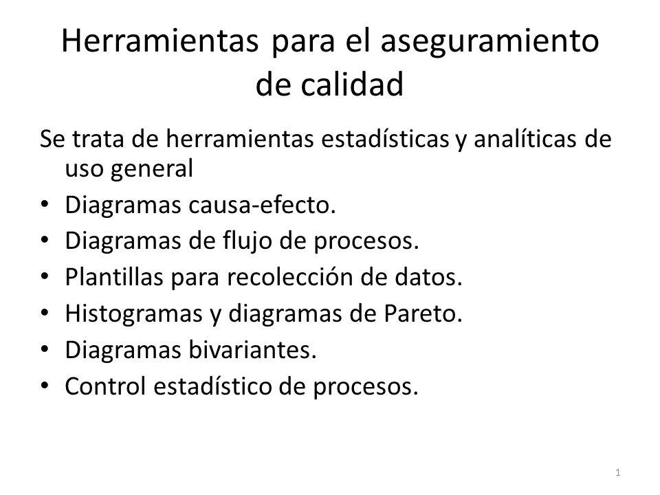 1 Herramientas para el aseguramiento de calidad Se trata de herramientas estadísticas y analíticas de uso general Diagramas causa-efecto. Diagramas de