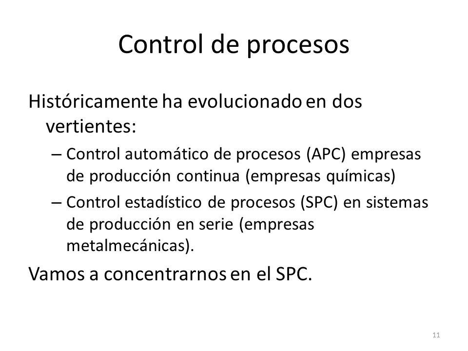 11 Control de procesos Históricamente ha evolucionado en dos vertientes: – Control automático de procesos (APC) empresas de producción continua (empre