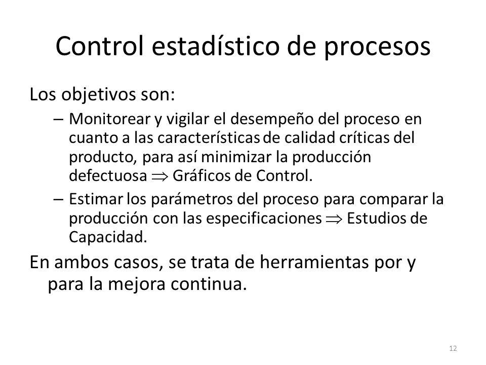 12 Control estadístico de procesos Los objetivos son: – Monitorear y vigilar el desempeño del proceso en cuanto a las características de calidad críti