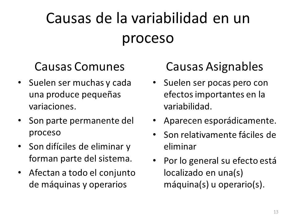 13 Causas de la variabilidad en un proceso Causas Comunes Suelen ser muchas y cada una produce pequeñas variaciones. Son parte permanente del proceso