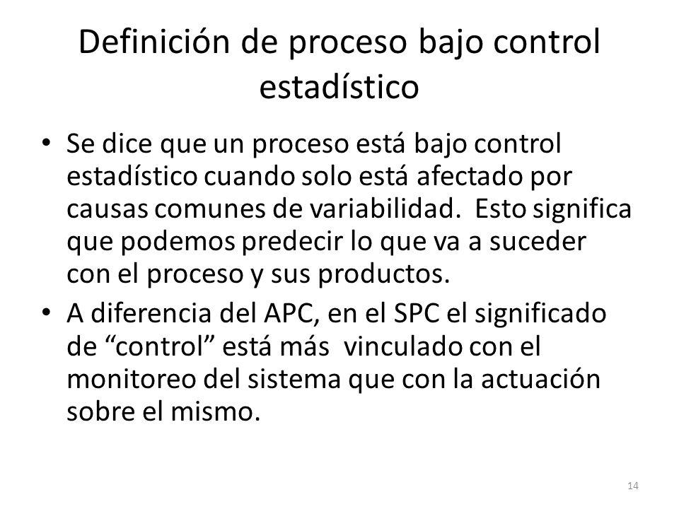 14 Definición de proceso bajo control estadístico Se dice que un proceso está bajo control estadístico cuando solo está afectado por causas comunes de