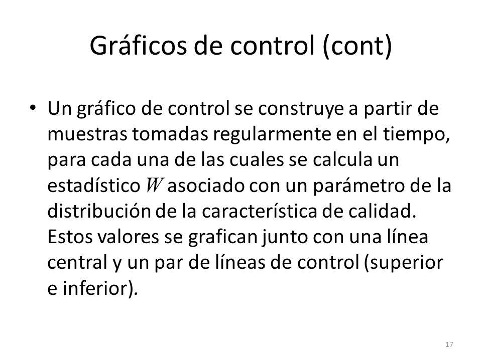 17 Gráficos de control (cont) Un gráfico de control se construye a partir de muestras tomadas regularmente en el tiempo, para cada una de las cuales s