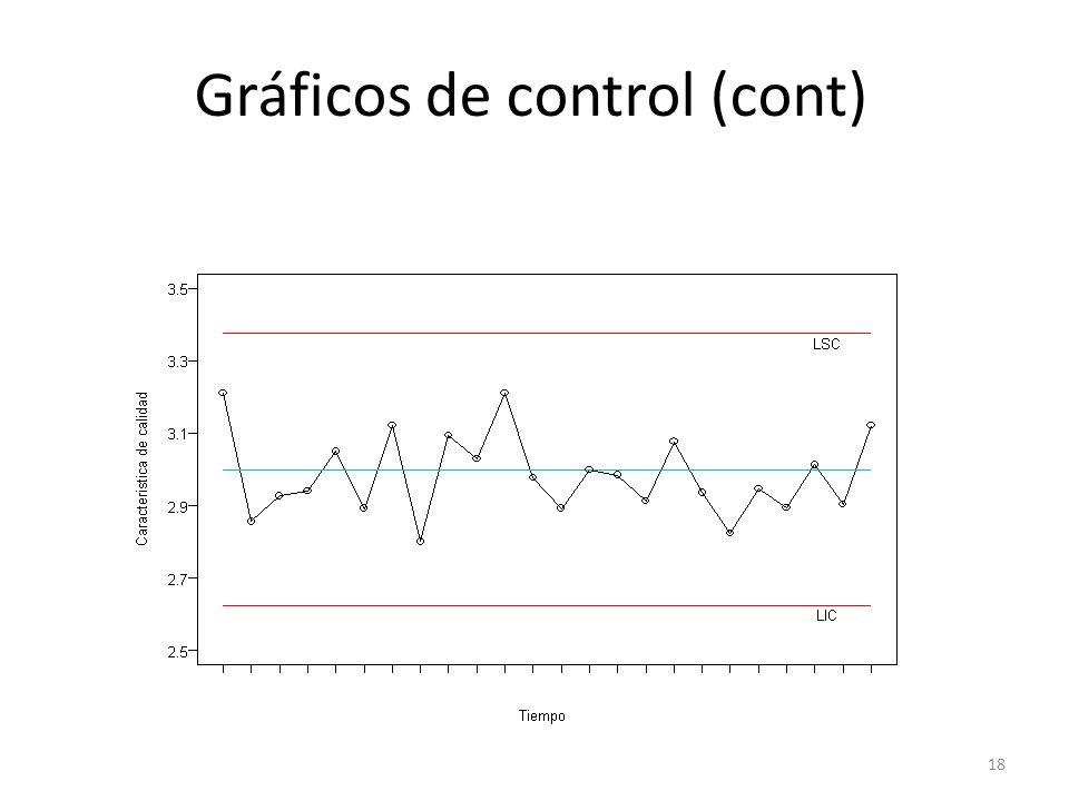 18 Gráficos de control (cont)