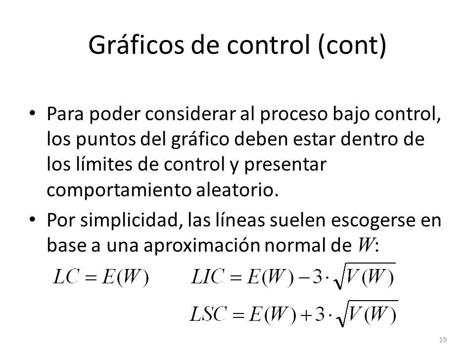 19 Gráficos de control (cont) Para poder considerar al proceso bajo control, los puntos del gráfico deben estar dentro de los límites de control y pre