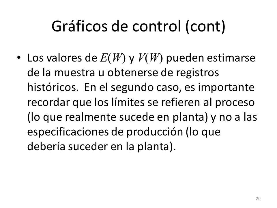 20 Gráficos de control (cont) Los valores de E(W) y V(W) pueden estimarse de la muestra u obtenerse de registros históricos. En el segundo caso, es im