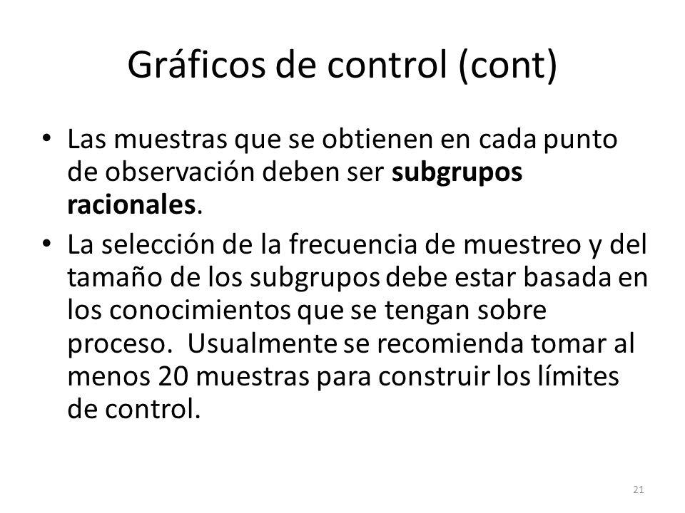 21 Gráficos de control (cont) Las muestras que se obtienen en cada punto de observación deben ser subgrupos racionales. La selección de la frecuencia