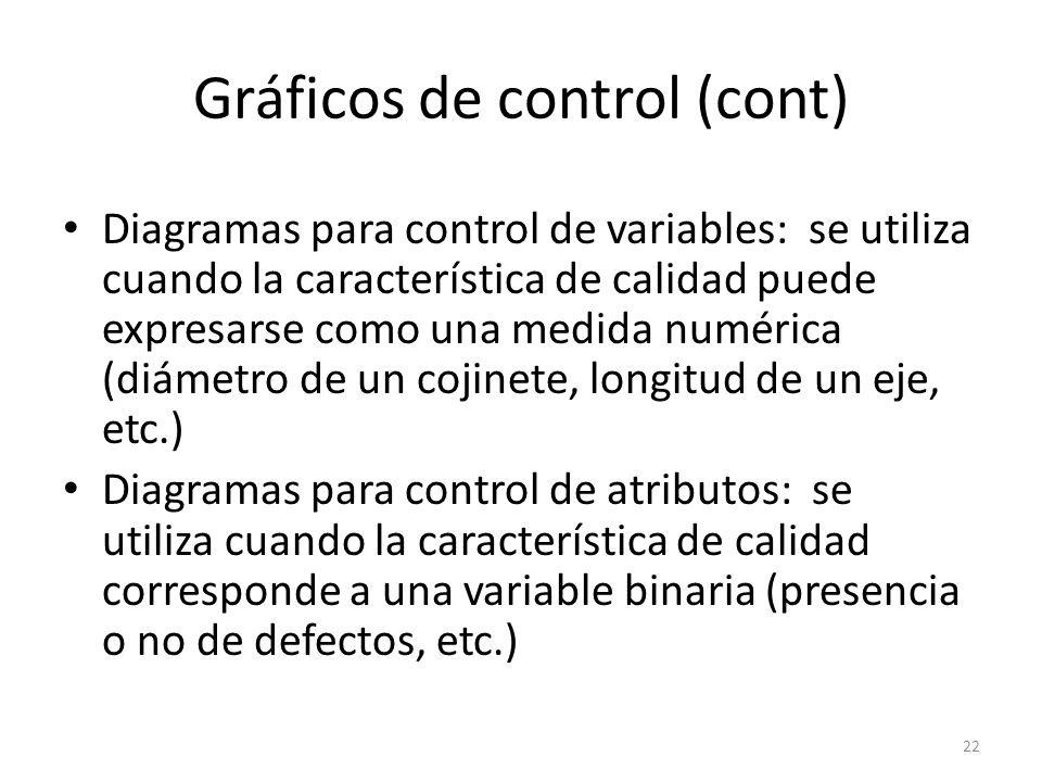 22 Gráficos de control (cont) Diagramas para control de variables: se utiliza cuando la característica de calidad puede expresarse como una medida num