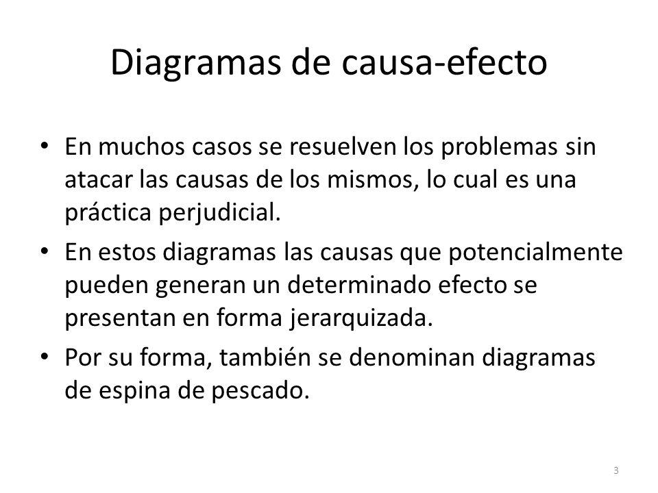 3 Diagramas de causa-efecto En muchos casos se resuelven los problemas sin atacar las causas de los mismos, lo cual es una práctica perjudicial. En es