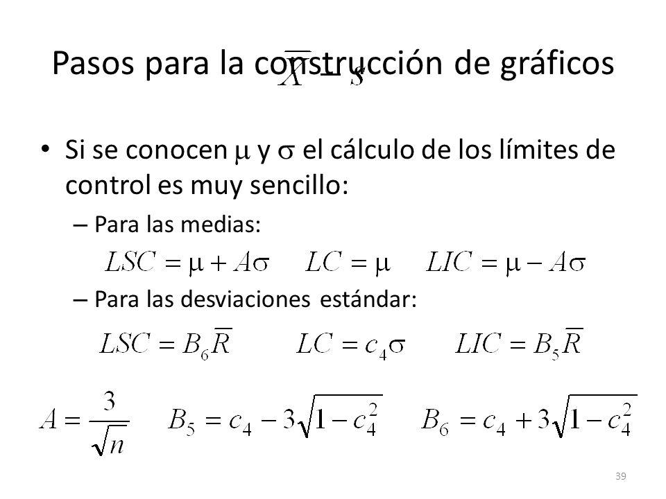 39 Pasos para la construcción de gráficos Si se conocen y el cálculo de los límites de control es muy sencillo: – Para las medias: – Para las desviaci