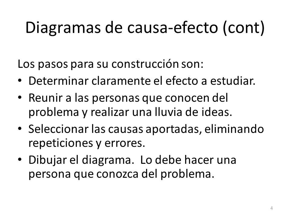 4 Diagramas de causa-efecto (cont) Los pasos para su construcción son: Determinar claramente el efecto a estudiar. Reunir a las personas que conocen d