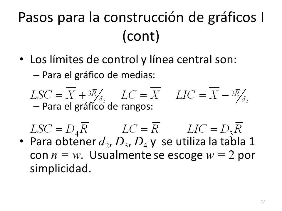47 Pasos para la construcción de gráficos I (cont) Los límites de control y línea central son: – Para el gráfico de medias: – Para el gráfico de rango