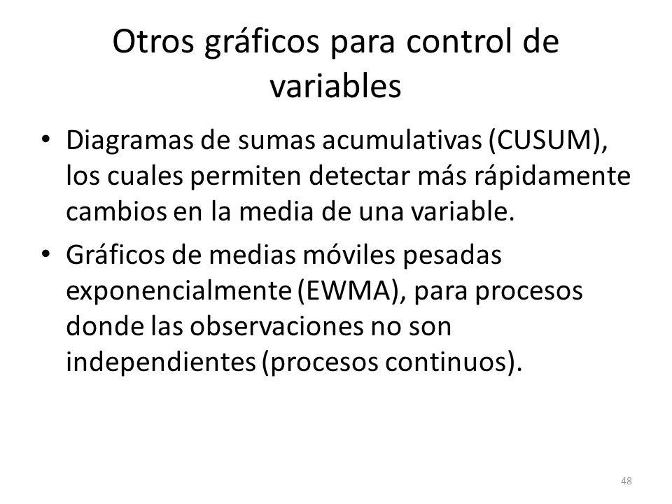 48 Otros gráficos para control de variables Diagramas de sumas acumulativas (CUSUM), los cuales permiten detectar más rápidamente cambios en la media