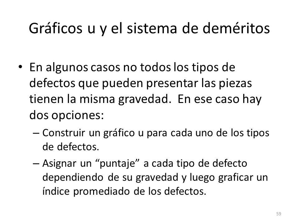 59 Gráficos u y el sistema de deméritos En algunos casos no todos los tipos de defectos que pueden presentar las piezas tienen la misma gravedad. En e