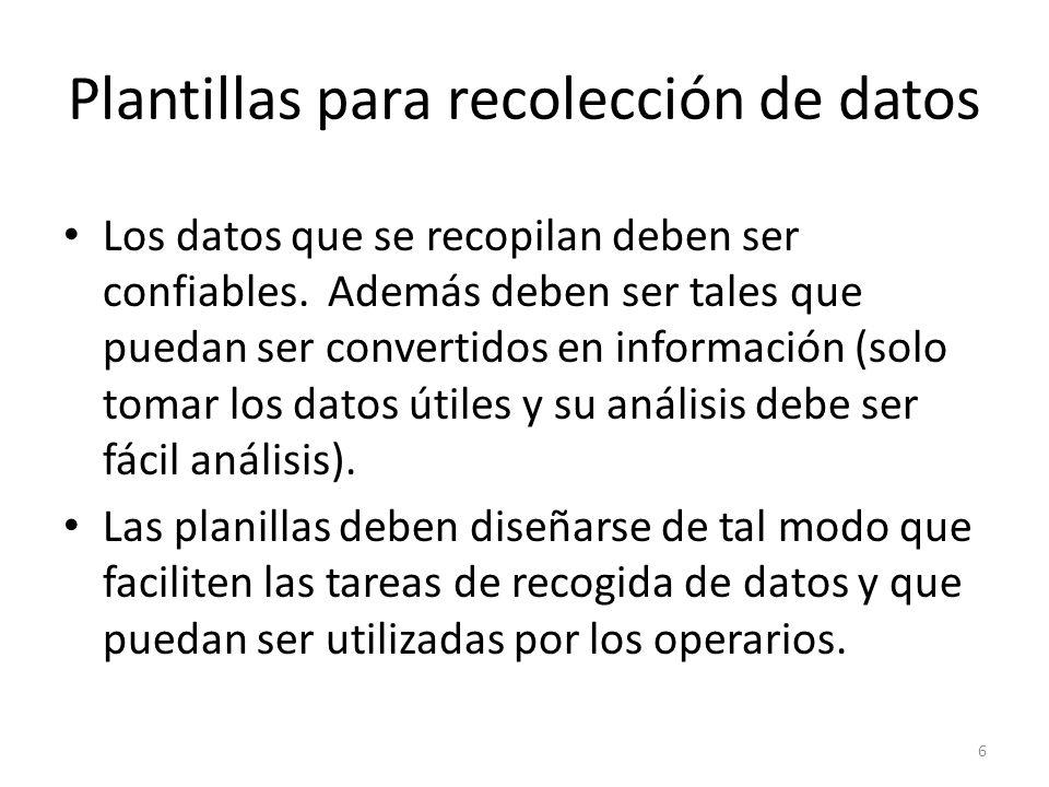 6 Plantillas para recolección de datos Los datos que se recopilan deben ser confiables. Además deben ser tales que puedan ser convertidos en informaci