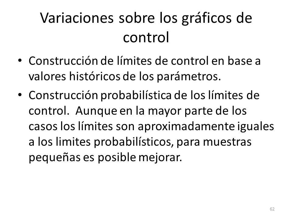62 Variaciones sobre los gráficos de control Construcción de límites de control en base a valores históricos de los parámetros. Construcción probabilí
