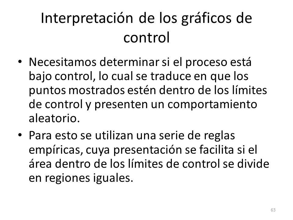 63 Interpretación de los gráficos de control Necesitamos determinar si el proceso está bajo control, lo cual se traduce en que los puntos mostrados es
