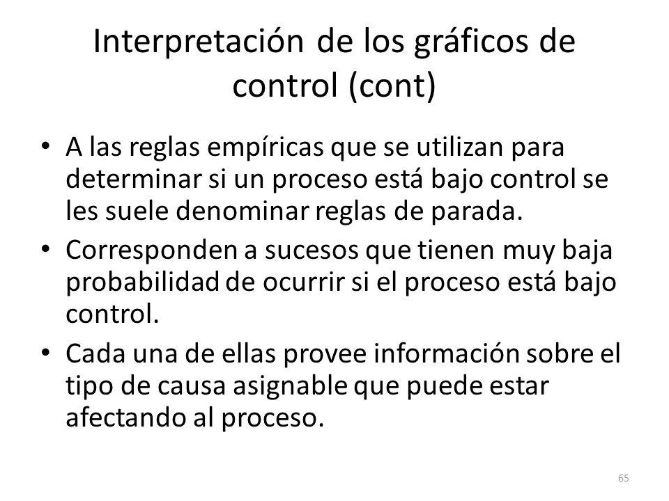 65 Interpretación de los gráficos de control (cont) A las reglas empíricas que se utilizan para determinar si un proceso está bajo control se les suel
