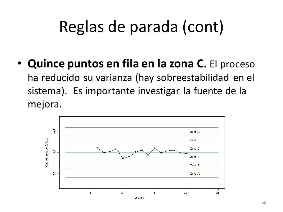 69 Reglas de parada (cont) Quince puntos en fila en la zona C. El proceso ha reducido su varianza (hay sobreestabilidad en el sistema). Es importante