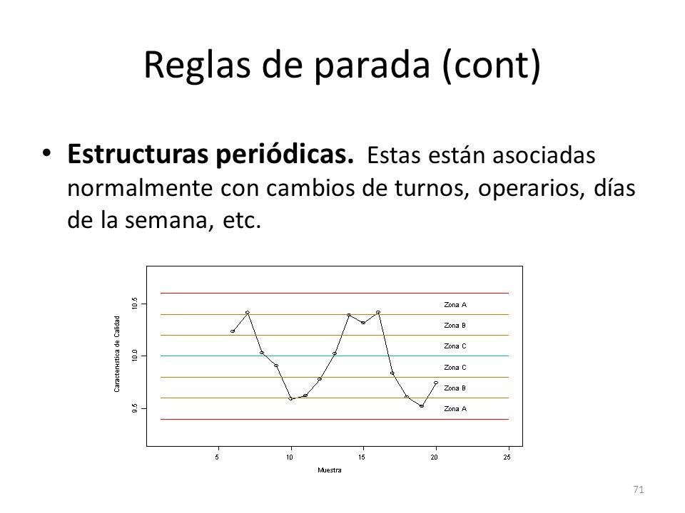 71 Reglas de parada (cont) Estructuras periódicas. Estas están asociadas normalmente con cambios de turnos, operarios, días de la semana, etc.
