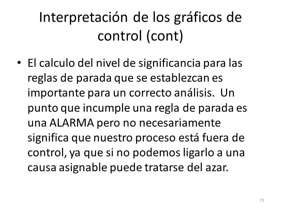 73 Interpretación de los gráficos de control (cont) El calculo del nivel de significancia para las reglas de parada que se establezcan es importante p