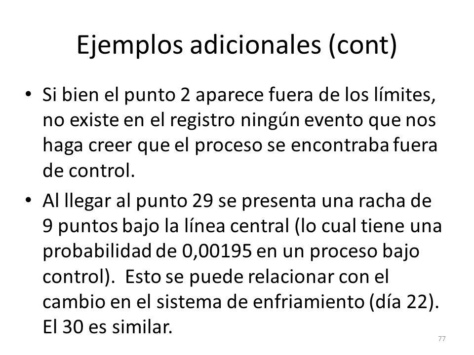 77 Ejemplos adicionales (cont) Si bien el punto 2 aparece fuera de los límites, no existe en el registro ningún evento que nos haga creer que el proce