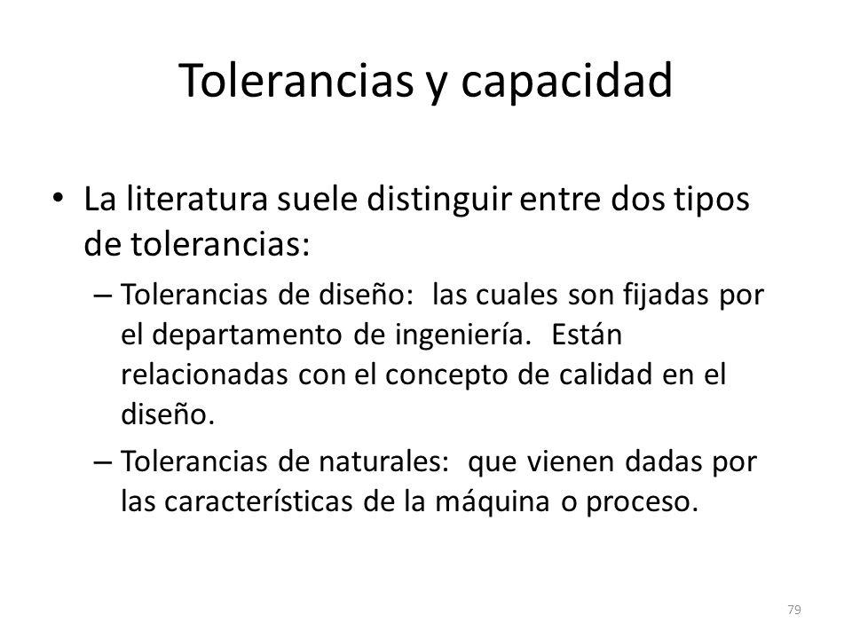 79 Tolerancias y capacidad La literatura suele distinguir entre dos tipos de tolerancias: – Tolerancias de diseño: las cuales son fijadas por el depar