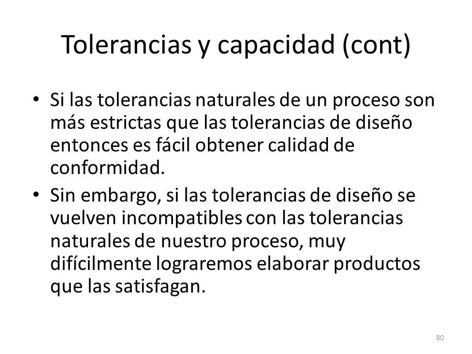 80 Tolerancias y capacidad (cont) Si las tolerancias naturales de un proceso son más estrictas que las tolerancias de diseño entonces es fácil obtener