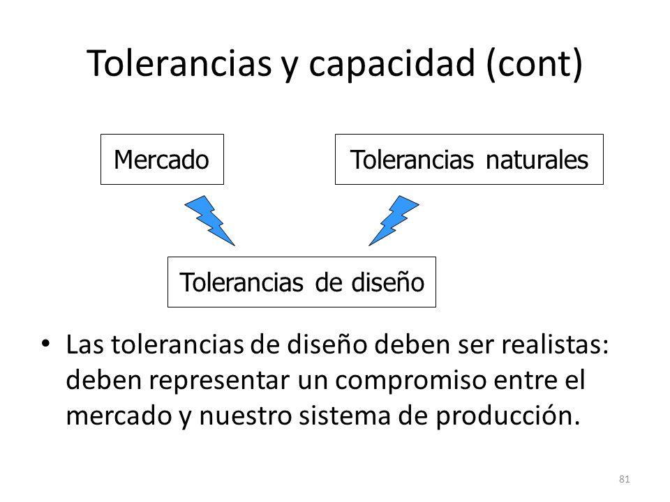 81 Las tolerancias de diseño deben ser realistas: deben representar un compromiso entre el mercado y nuestro sistema de producción. Tolerancias de dis