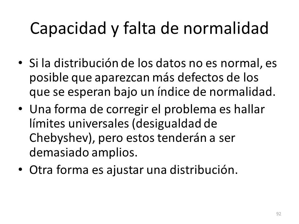 92 Capacidad y falta de normalidad Si la distribución de los datos no es normal, es posible que aparezcan más defectos de los que se esperan bajo un í