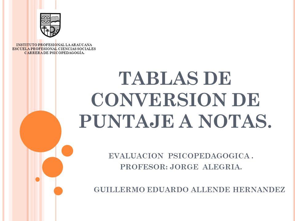 TABLAS DE CONVERSION DE PUNTAJE A NOTAS. EVALUACION PSICOPEDAGOGICA. PROFESOR: JORGE ALEGRIA. GUILLERMO EDUARDO ALLENDE HERNANDEZ INSTITUTO PROFESIONA