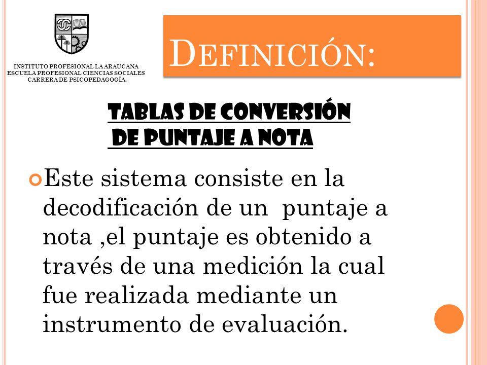 C ARACTERÍSTICAS I : INSTITUTO PROFESIONAL LA ARAUCANA ESCUELA PROFESIONAL CIENCIAS SOCIALES CARRERA DE PSICOPEDAGOGÍA.