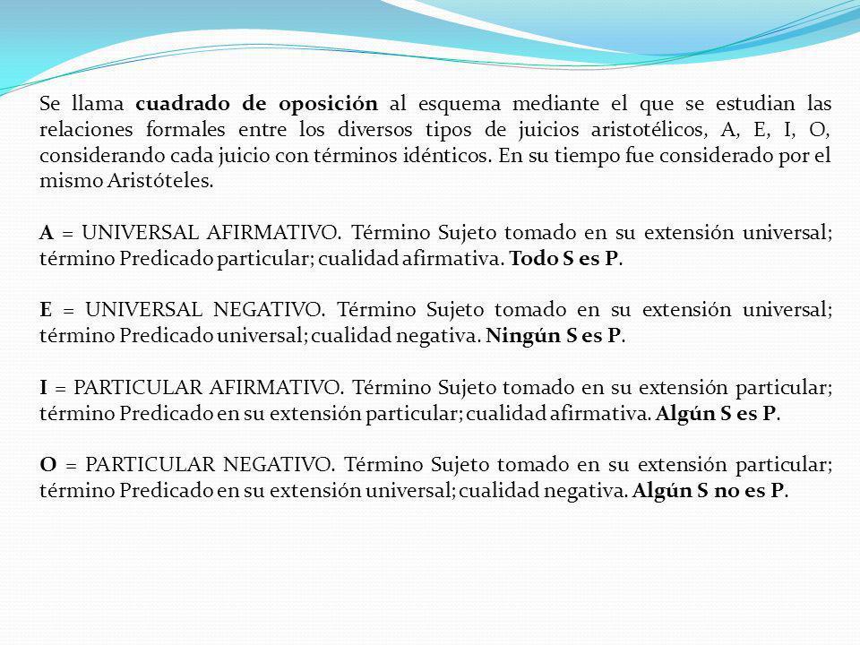 Se llama cuadrado de oposición al esquema mediante el que se estudian las relaciones formales entre los diversos tipos de juicios aristotélicos, A, E,