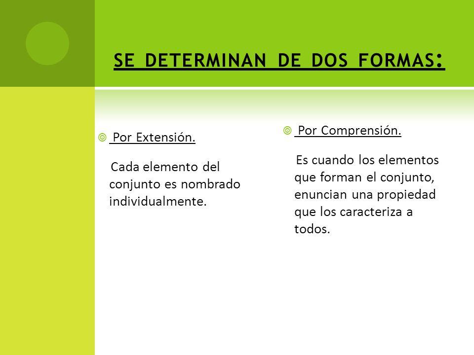 SE DETERMINAN DE DOS FORMAS : Por Extensión.