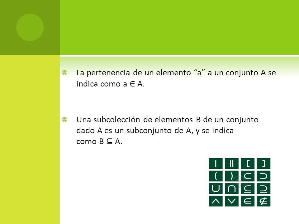 La pertenencia de un elemento a a un conjunto A se indica como a A.