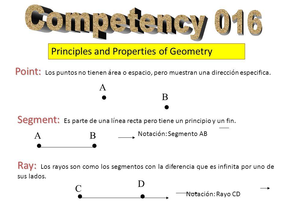 Principles and Properties of Geometry. B. A Point: Point: Los puntos no tienen área o espacio, pero muestran una dirección especifica. Segment: Segmen