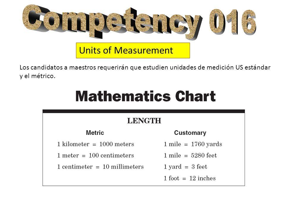 Units of Measurement Los candidatos a maestros requerirán que estudien unidades de medición US estándar y el métrico.