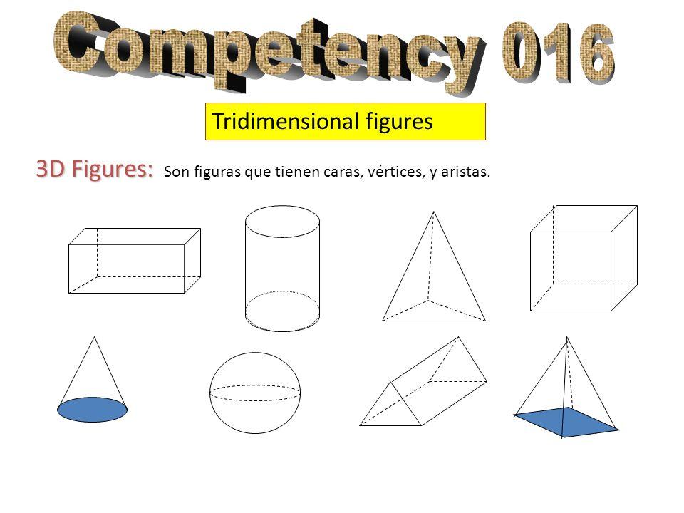Tridimensional figures 3D Figures: 3D Figures: Son figuras que tienen caras, vértices, y aristas.