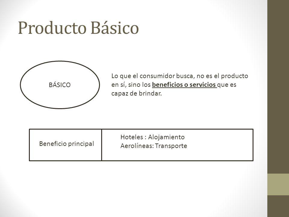 Producto Básico Lo que el consumidor busca, no es el producto en sí, sino los beneficios o servicios que es capaz de brindar. BÁSICO Beneficio princip